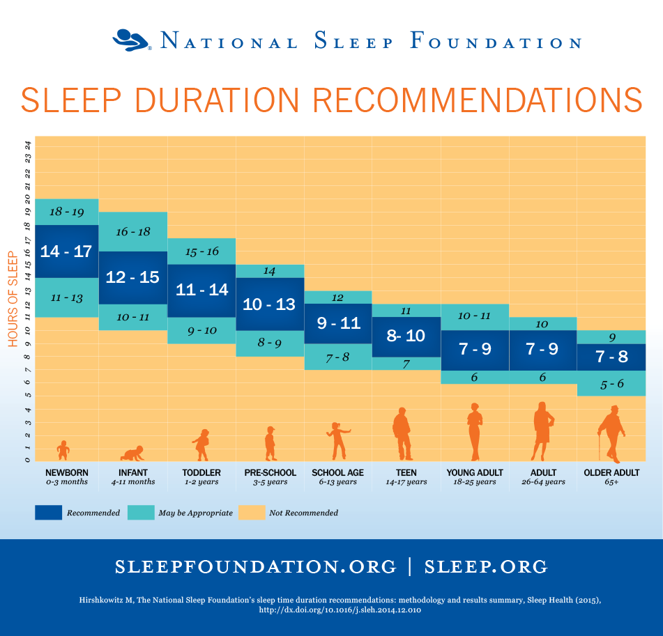 sleep-recommendations