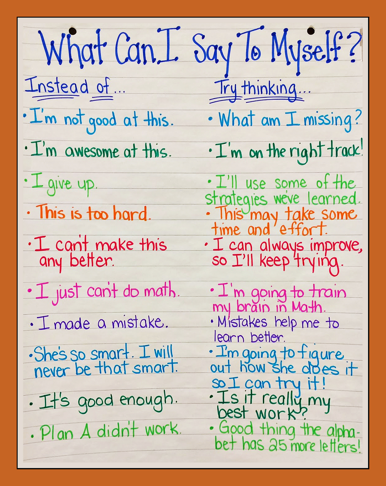Positive self-talk poster